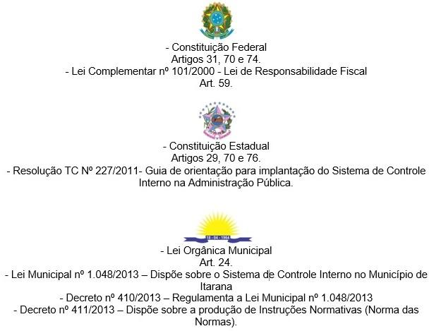 Unidade Central De Controle Interno – UCCI